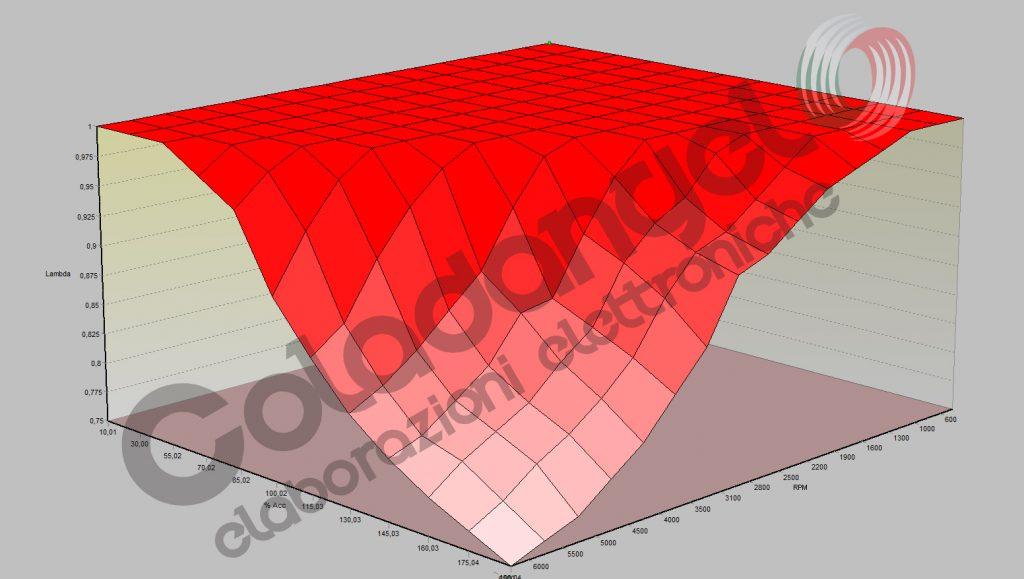 lamba_protezione_3D copia